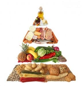 Lebensmittelpyramide Mayo Diät