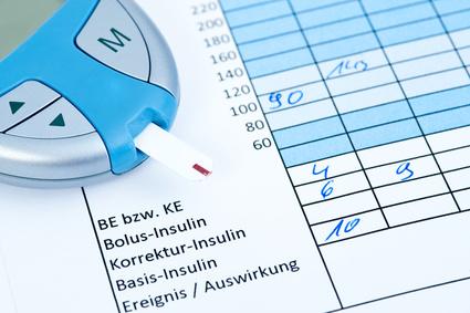Insulin und Abnehmen