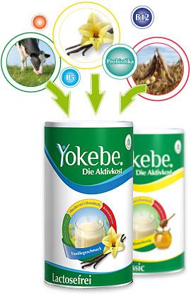 Yokebe Diät